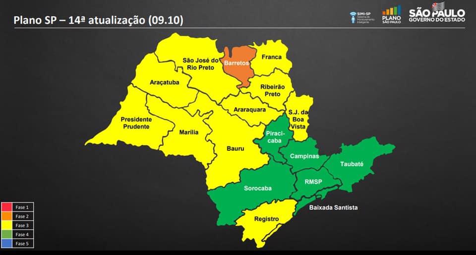 Alto Tietê entrou na fase verde do Plano São Paulo